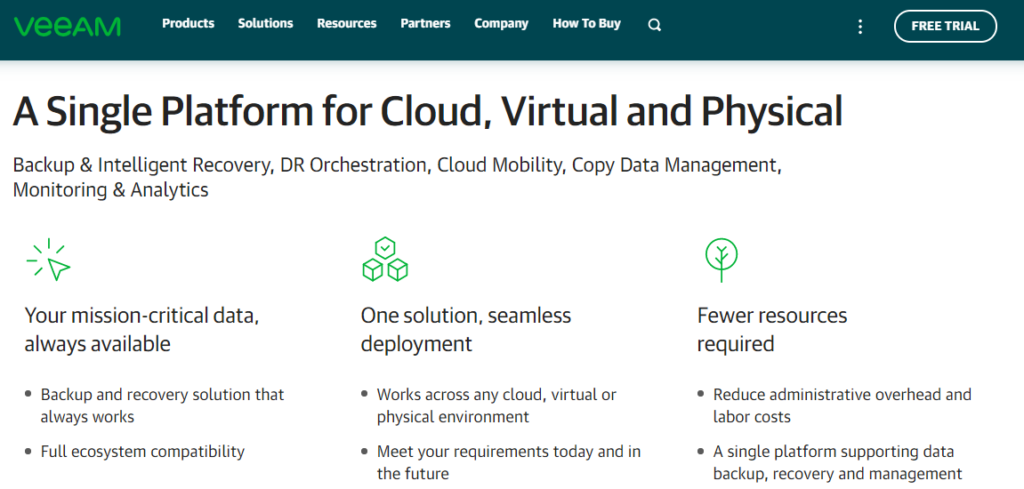 veeam features