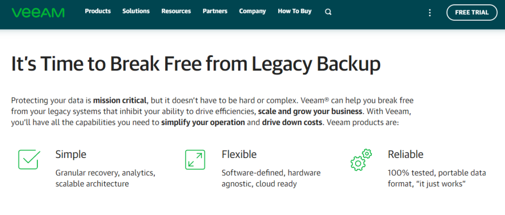 veeam product features