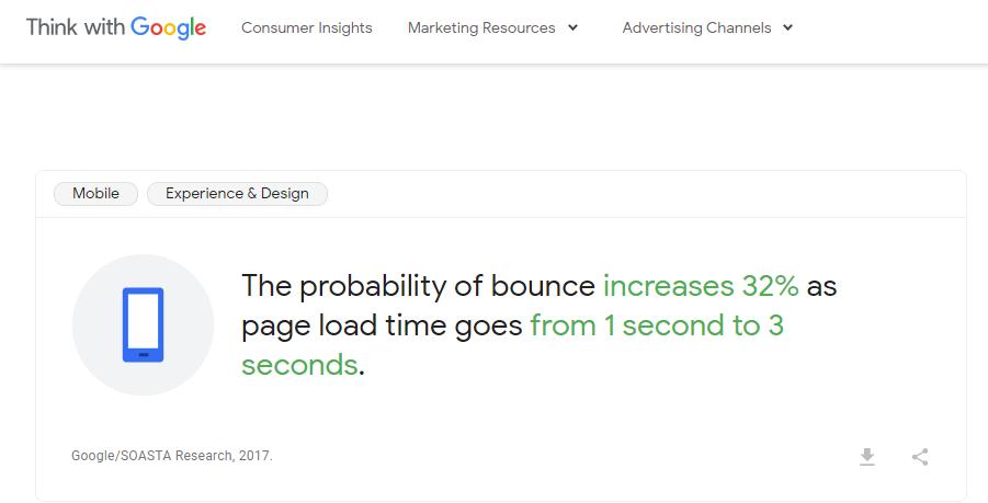 google page speed statistics