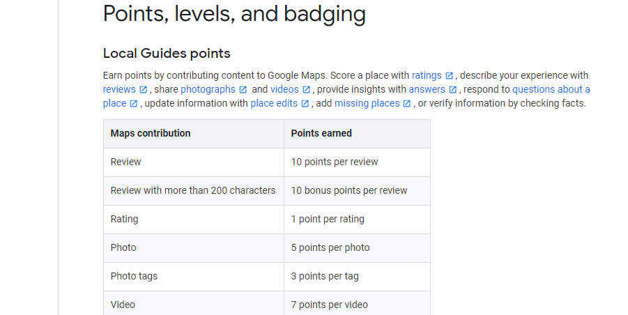 point system by google